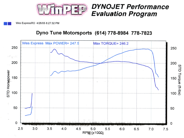 Wes Dyno Small on V6 Engine Diagram